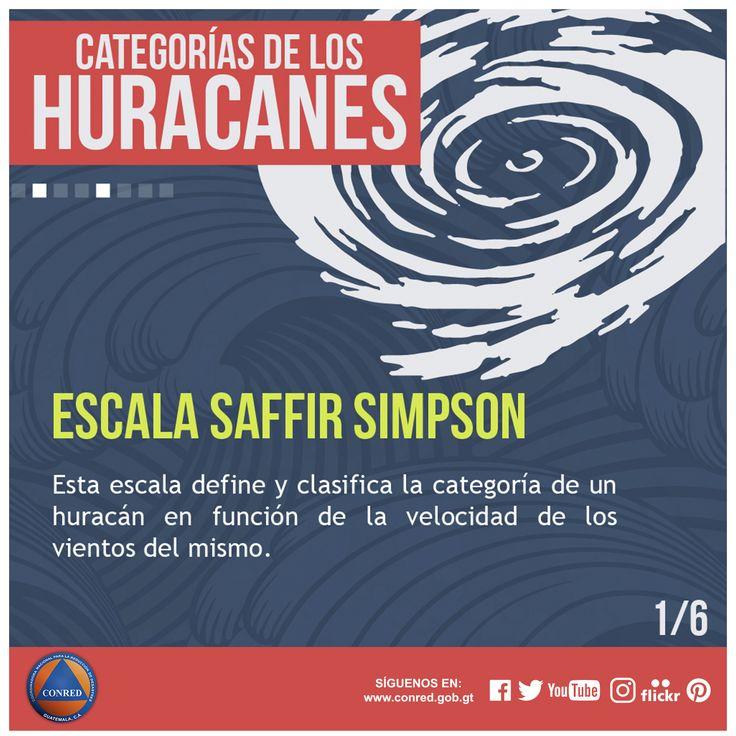 ¿Qué es Escala Saffir Simpson?