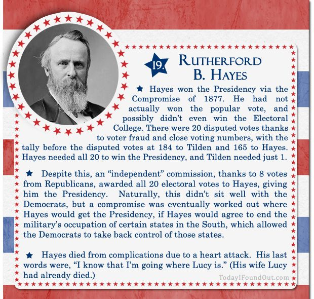 100+ Facts About US Presidents 19- Rutherford B Hayes