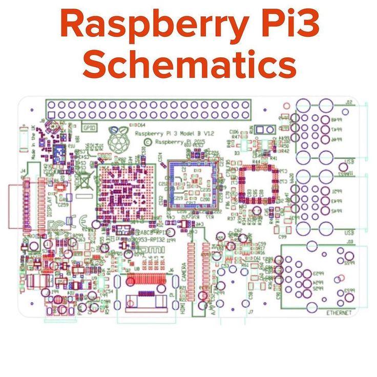 raspberry pi model b block diagram something we loved from instagram      raspberry    pi3  something we loved from instagram      raspberry    pi3
