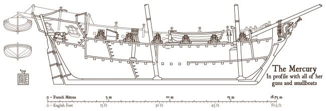 141 best images about 17th and 18th century ships on