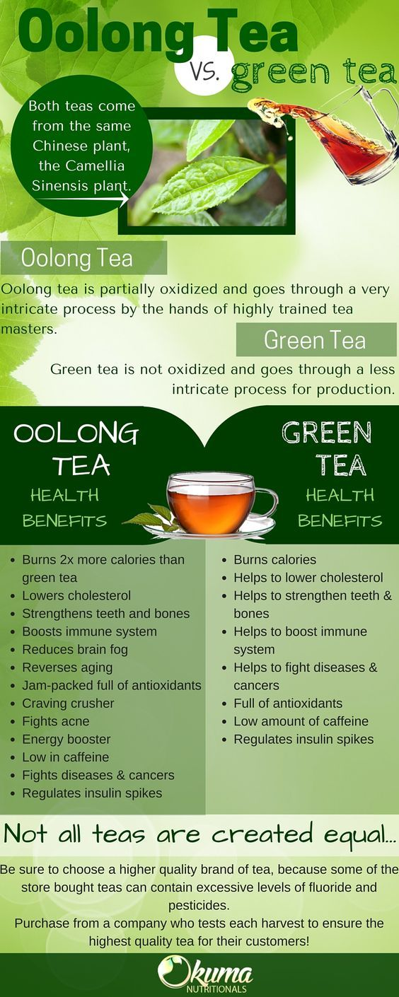 Oolong tea and green tea are similar in their health benefits, but oolong tea not only tastes WAY better...it's been shown to crush green tea in weight loss benefits! #oolongtea