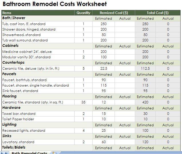 kitchen remodeling budget spreadsheet