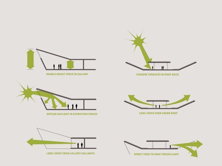 Kết quả hình ảnh cho architecture sparta diagram analysis