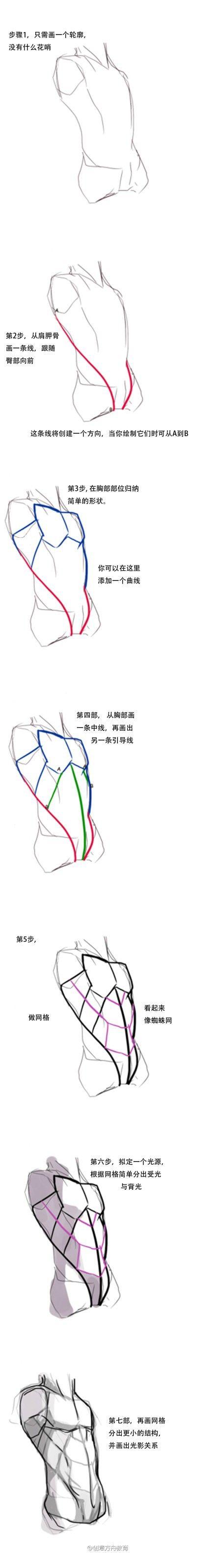 《上半身体块画法》,只要造型对了,结构就...