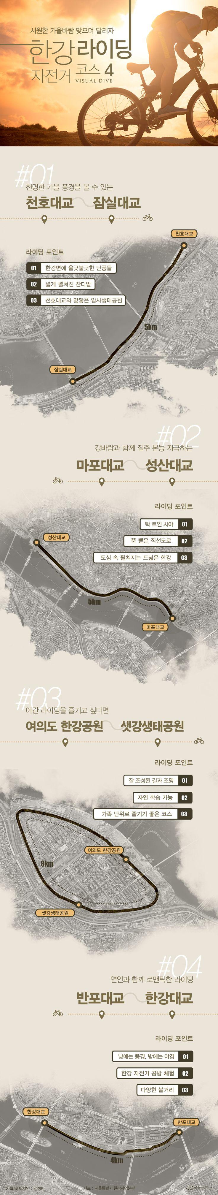 """""""시원한 가을바람 맞으며 달리자!"""" 한강 라이딩 자전거 코스 4 #hangang_riding / #cardnews ⓒ 비주얼다이브 무단 복사·전재·재배포 금지"""