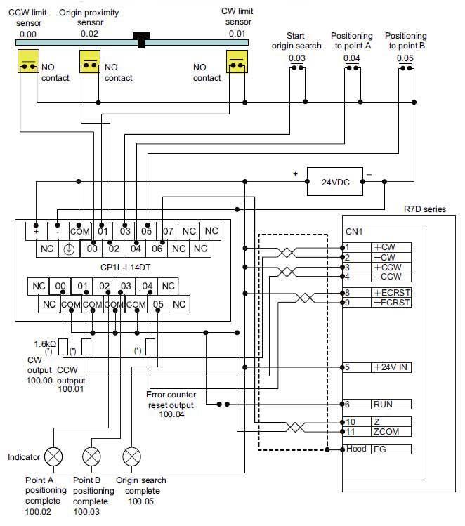 Wiring Diagram Plc Omron | wiring diagram | Diagram, Wire ... on