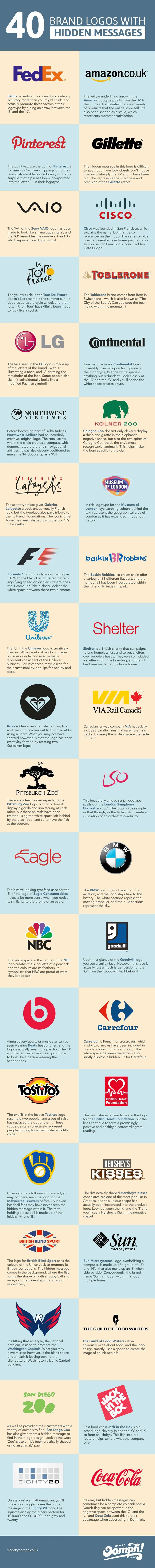 [INFOGRAPHIC] 40 brand logos with hidden messages—The likes of FedEx, Amazon, BMW and more have hidden messages within their logos; Details.