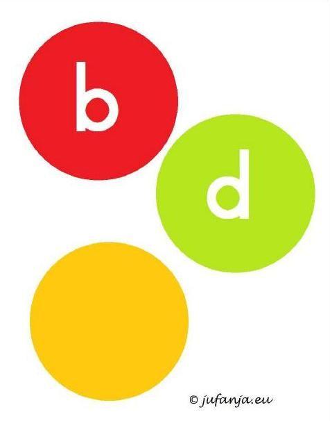 Voor elke leerkracht in groep 3 waarschijnlijk wel herkenbaar. De wisseling van de b en de d. Soms zit dit...