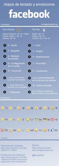 Atajos Facebook #infografía #infographic