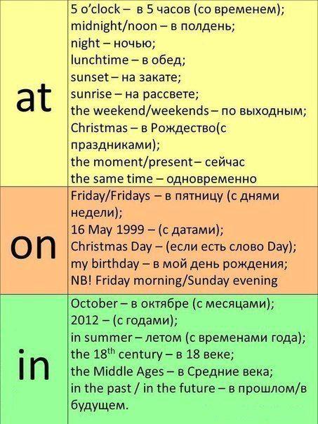Визуальный английский   English