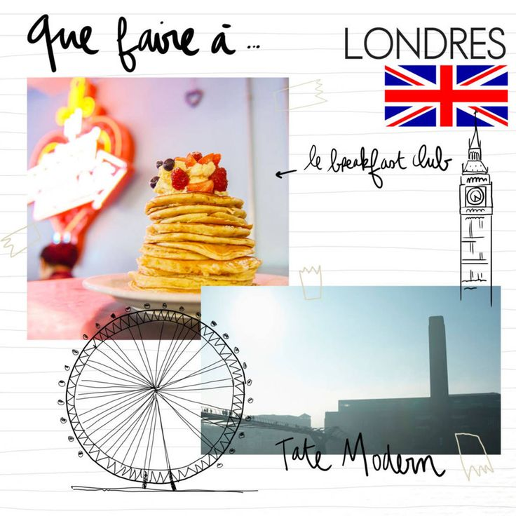 londres guide de voyage lonely planet