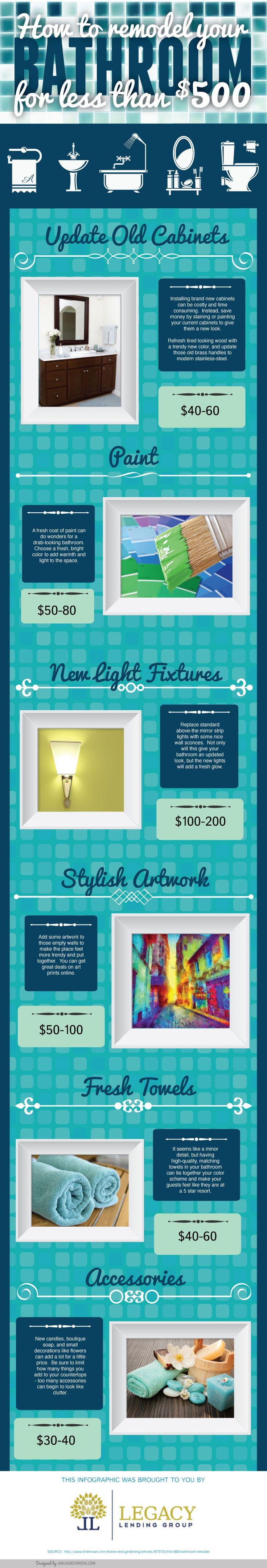 Remodel Bathroom For Under 500 146 best home decor images on pinterest