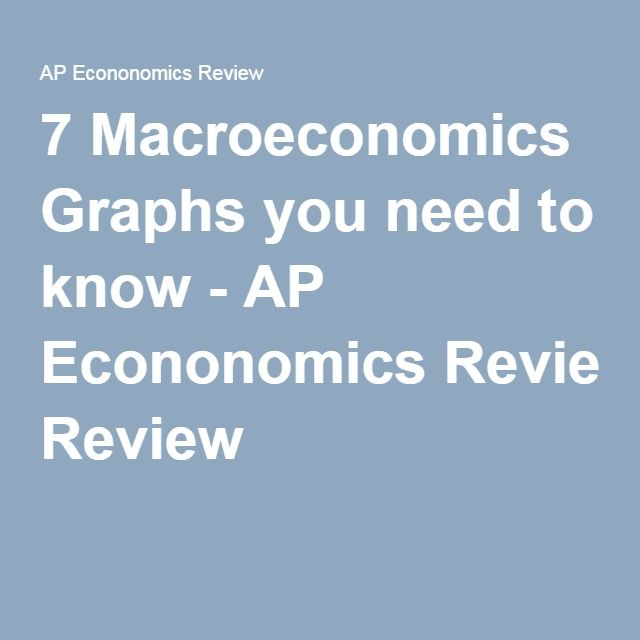 62 best ap macro help images on pinterest finance economics and 7 macroeconomics graphs you need to know ap econonomics review fandeluxe Image collections