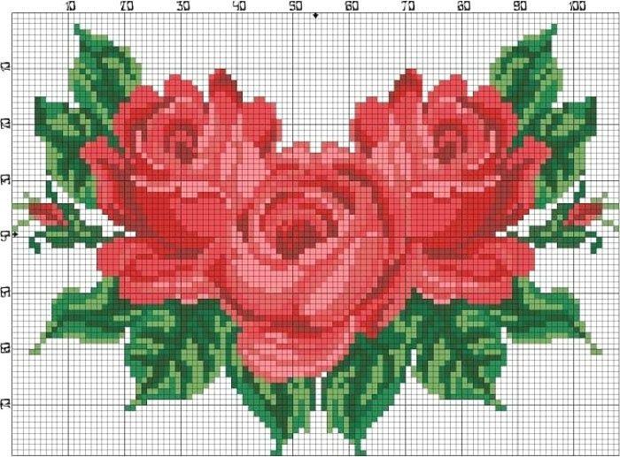 Вышивка розы крестом большая картина