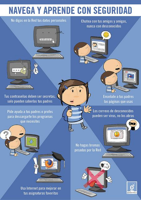 Internet para menores. Navega y aprende con seguridad. #infografia #infographic #Internet