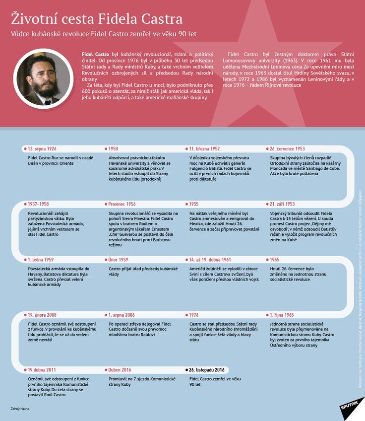 Nedávno zemřel kubánský vůdce Fidel Castro. Znáte jeho životní cestu?