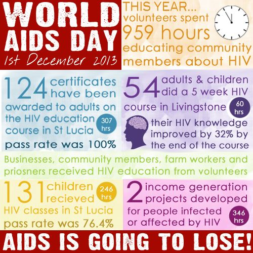 Today is #WorldAIDSDay! Today, we highlight and celebrate the work we've done all year in the fight against HIV/AIDS. Celebrate with us!