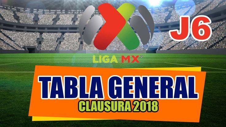 Resultados y Tabla General Jornada 6 Liga MX Clausura 2018 ⚽  Quiniela MX
