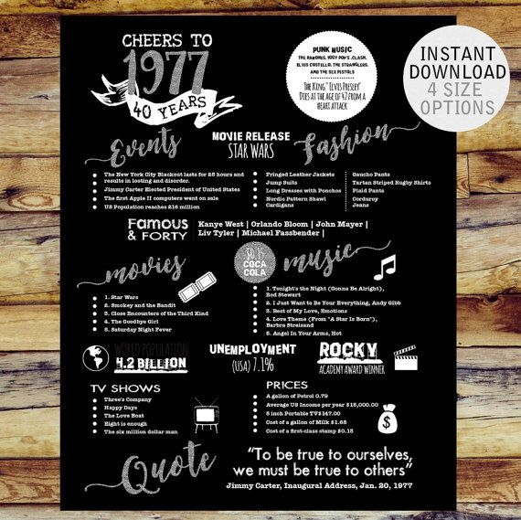 40th birthday printable 1977 poster Cheers to by LUCIAandLUCIANA