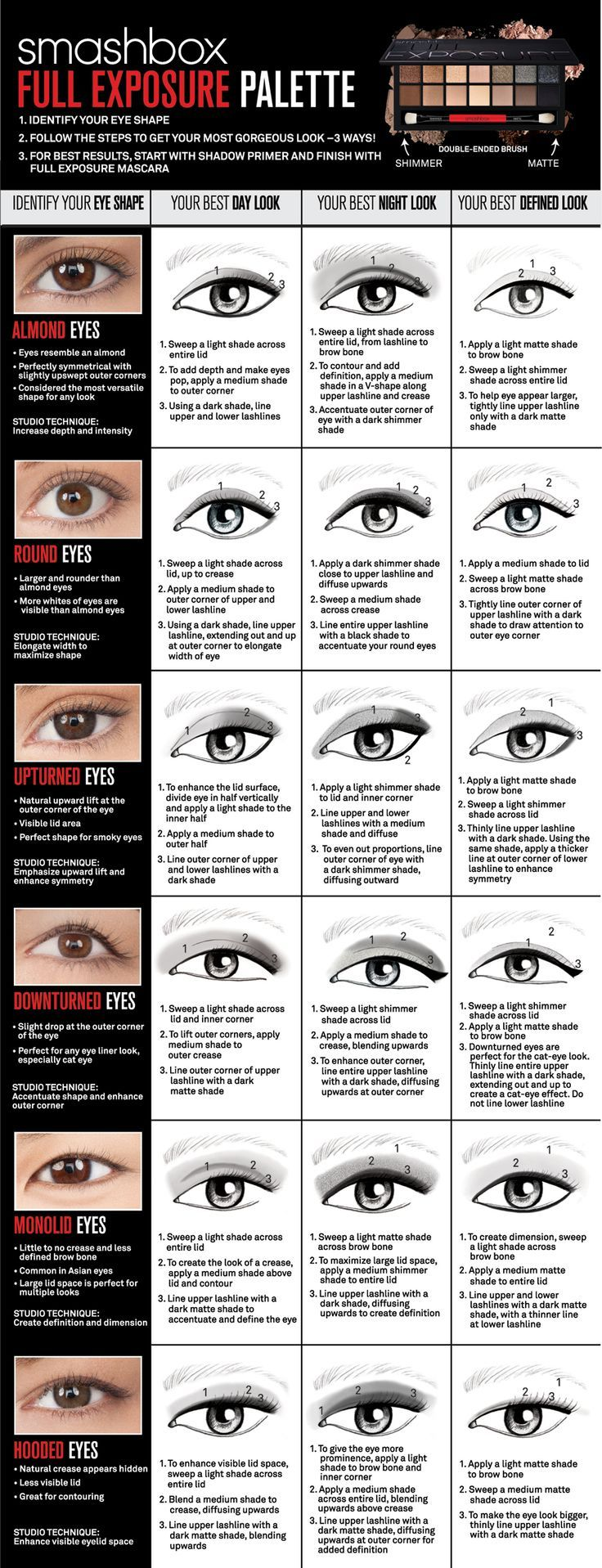 Eye Shape Chart from Smashbox- how to enhance your best assets,  day to night.