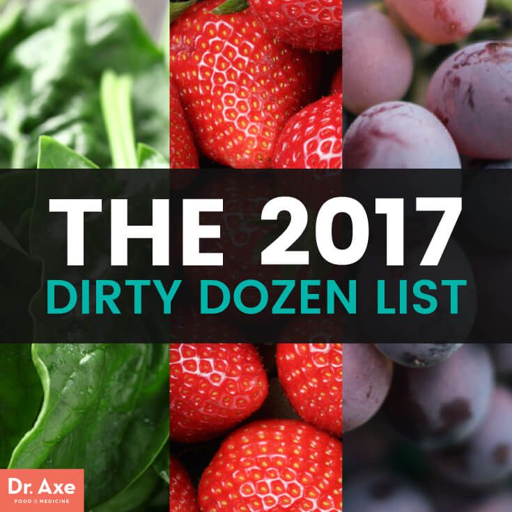 2017 dirty dozen - Dr. Axe.
