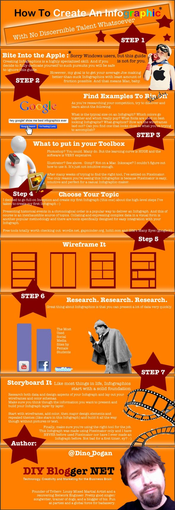 How to create an infographic (with no talent) #tlchat #edtech
