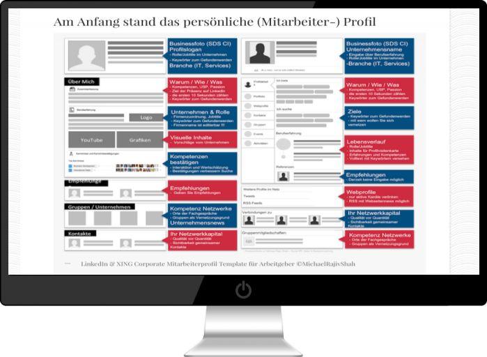 Das Corporate Mitarbeiterprofil Template bei #LinkedIn und #XING für #Unternehmen und #Arbeitgeber  http://www.networkfinder.cc/xing-linkedin-facebook-profiles/10-punkte-warum-b2b-mitarbeiterprofile-so-wertvoll-sind/