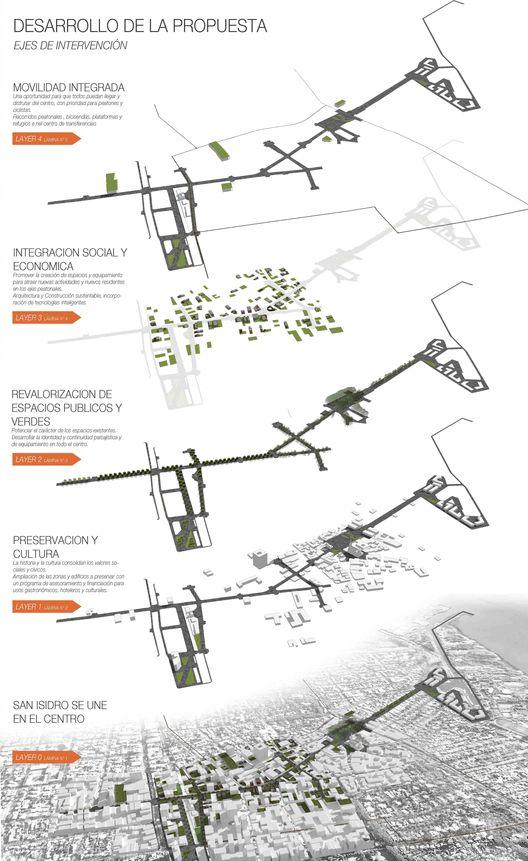 Tercer Lugar Concurso Nacional de Ideas para la Renovación urbana del área centro de San Isidro,Isométrica. Image Courtesy of ZIM Arquitextura + Pablo Guiraldes