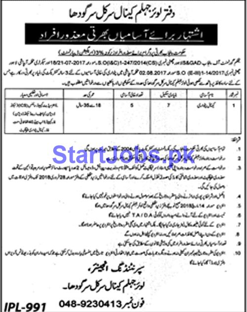 Best Government Jobs In Pakistan Images On
