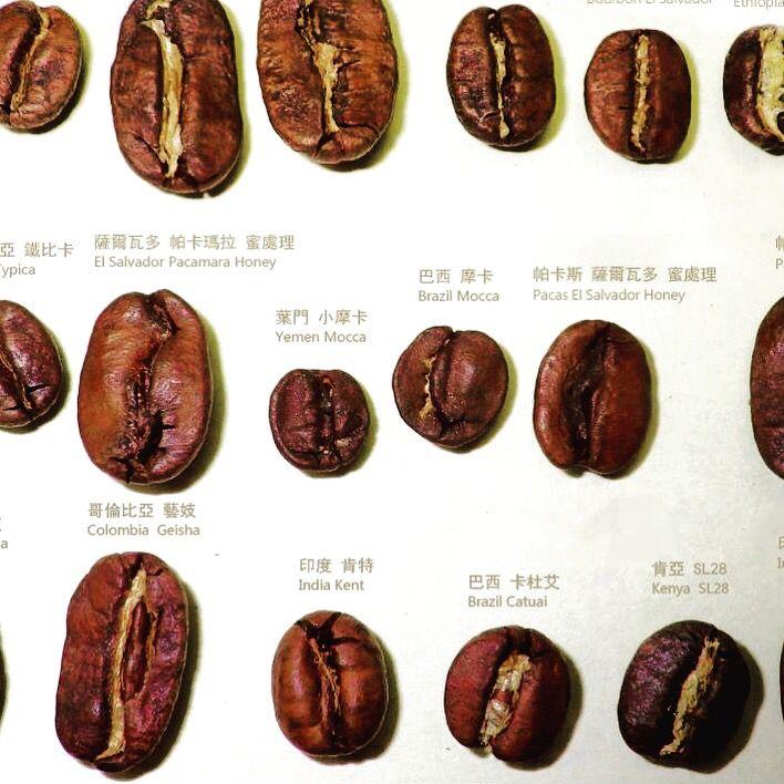 Coffee around d world