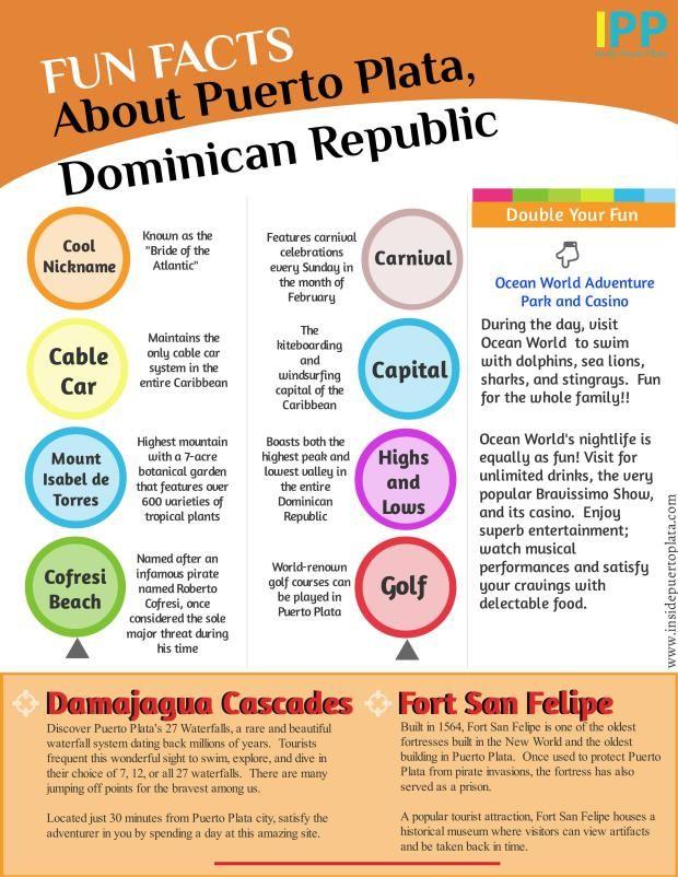 Fun Facts About Puerto Plata, Dominican Republic – Inside Puerto Plata