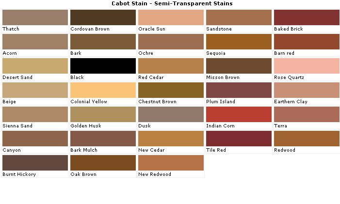 Thatch Gray Cabot Transparent Wood Stain Colors Fence