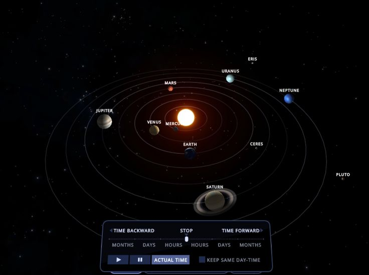 Solar System Scope: Online 3D simulation of the Solar System and night sky in real time - the Sun, planets, dwarf planets, comets, stars and constellations. #Astronomy #Solar_System_Simulator
