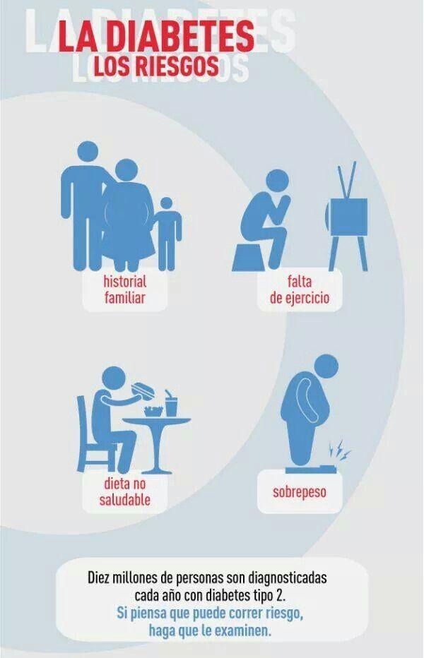 Factores de riesgo Diabetes Mellitus