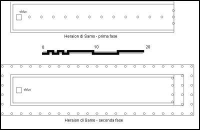 Heraion di Samo - Ecatonpedon - Archeoastronomia in Italia