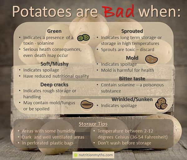 When Do You Know That Potatoes Are Bad Nutrition Myths Spoilage Lentil Nutrition Facts How To Store Potatoes