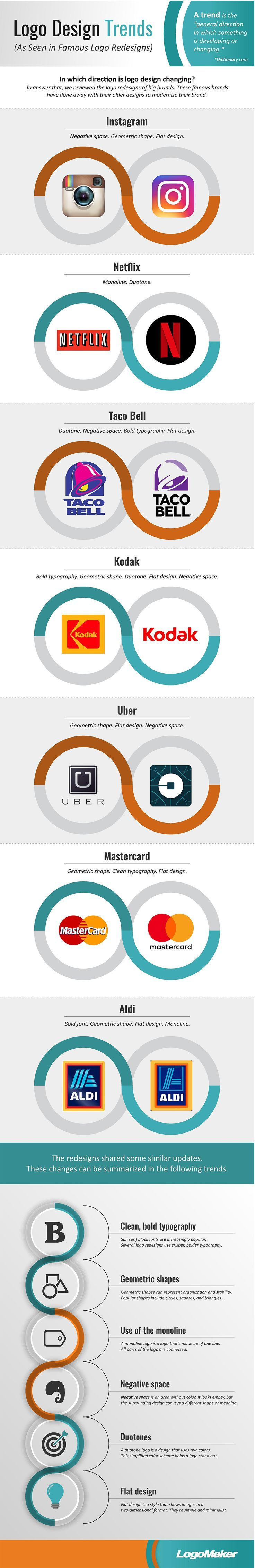 6 Modern LogoDesign Trends As Seen In Famous Logo Redesigns Infographic Design