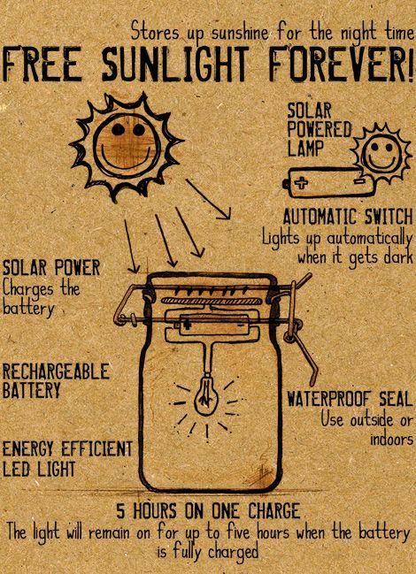 Instrucciones de funcionamiento de la lámpara solar Sun Jar de Suck UK, con una placa solar, batería recargable y luces LED en su interior.
