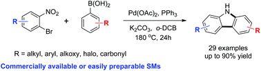 One-pot synthesis of carbazoles via tandem C-C cross-coupling and reductive amination DOI: 10.1039/C5OB01952D