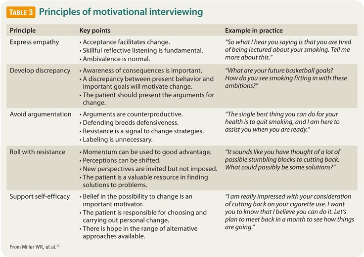Motivational interviewing: Helping teenaged smokers to quit   Contemporary Pediatrics