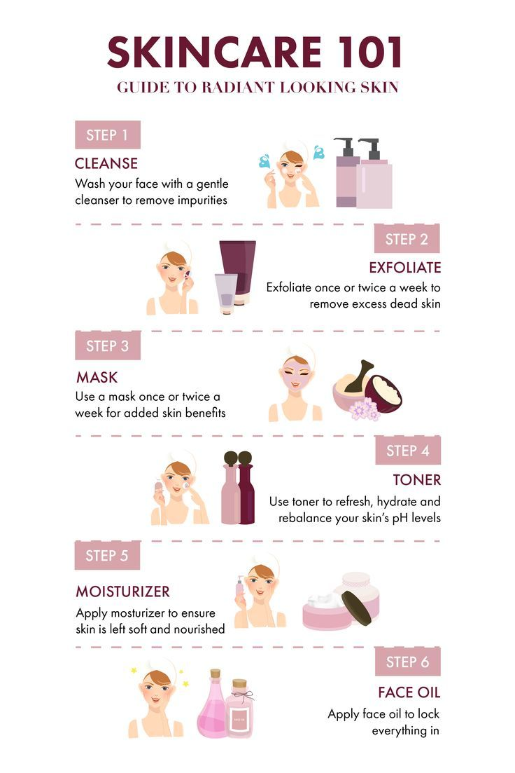 How To Layer Your Skincare Products Skin Care Order Skin Care Routine Steps Skincare 101