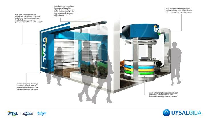 uysal gıda kurumsal kimlik tasarımı kapsamında fuar standı tasarımı. pinterest.com/ETDF