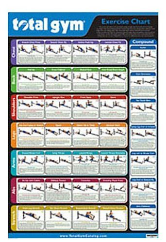Total Gym Exercise Chart, New and improved Exercise Chart features 35 Total Gym exercises. Use this convenient exercise chart as a quick reference during your Total Gym workout. All new color photos give you a quick snapshot o..., #Sporting Goods, #Home Gyms, $12.35