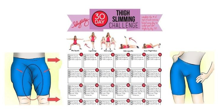 After many other workouts done in shaping your body as you desire, you can continue with a new monthly challenge and do the real program for shaping your thighs.