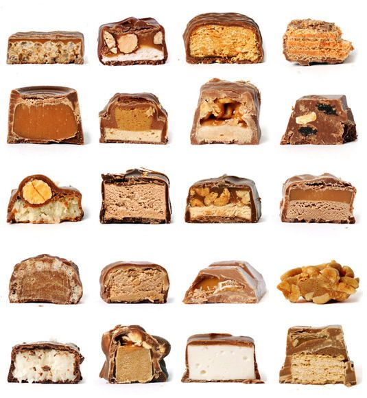 Candy bar chart - Whatchamacallit, Snickers Almond, 5th Avenue, Butterfinger Crisp, Rolo, Reese's Fast Break, Oh Henry, Chunky Almond Joy, 3 Musketeers Dark, Snickers, Milky Way/Mars, 100 Grand, Reese's Wipps, Caramello, Payday, Milk Chocolate Bounty, Baby Ruth, Charelston Chew, Caramel Big Kit Kat
