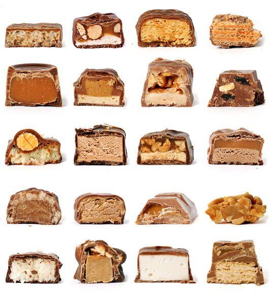 Candy bar chart