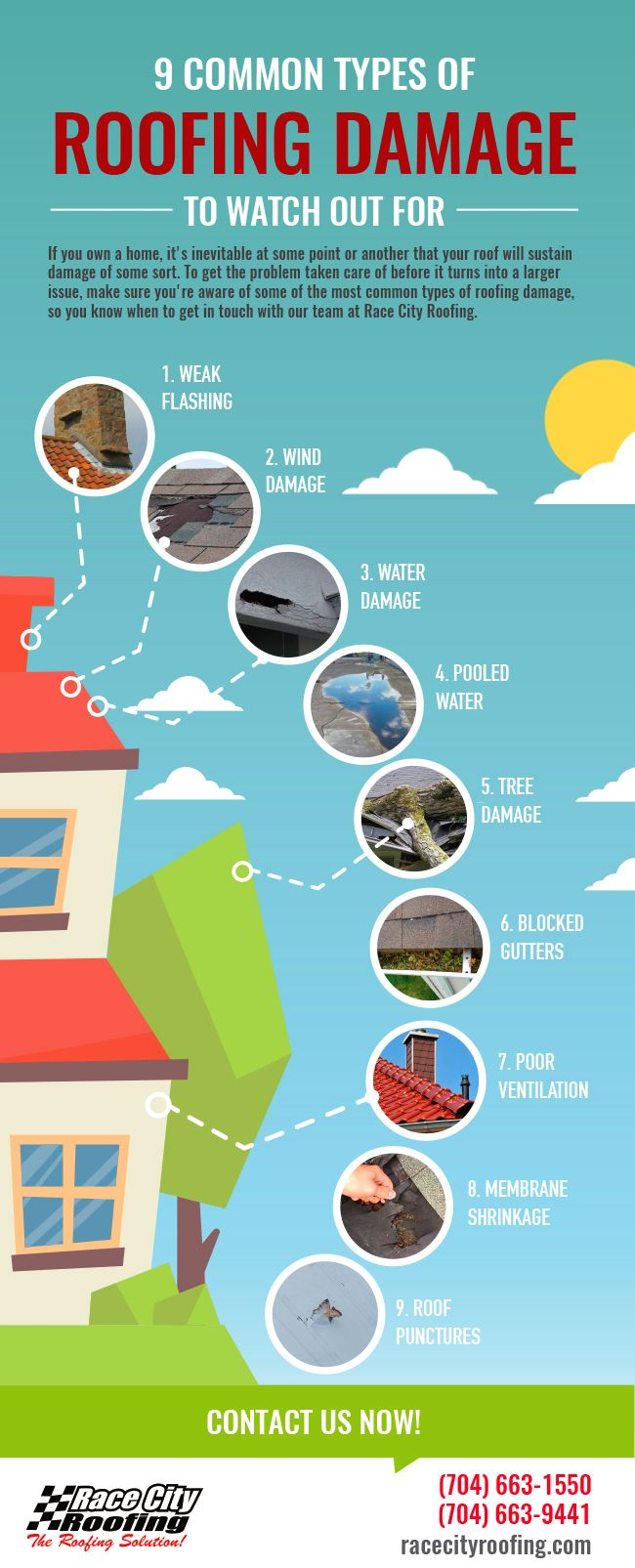 9 Common Types Of Roofing Damage To Watch Out For Infographic Roofing Roof Damage Infographic