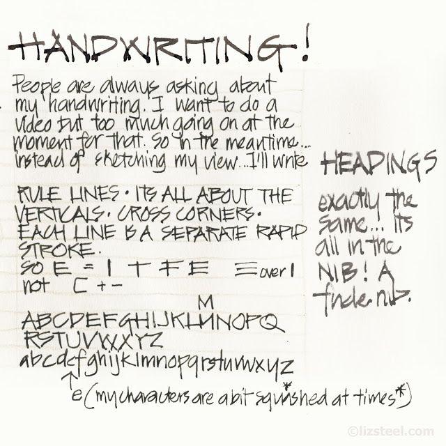 Best Architectural Lettering Images On Pinterest Penmanship