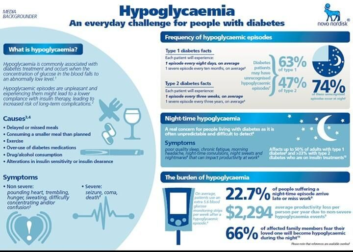 Infographic Ideas depression infographics in spanish : 1000+ images about Global Health Challenge on Pinterest | Diabetes ...