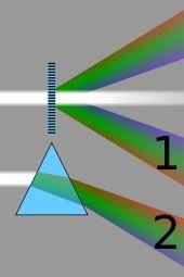 Prism - Wikipedia, the free encyclopedia